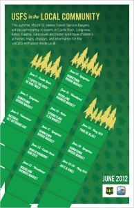 US Forest Service, Mount St. Helens: Posters (Events)