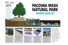 Pacoima Wash Natural Park: Water Quality Board
