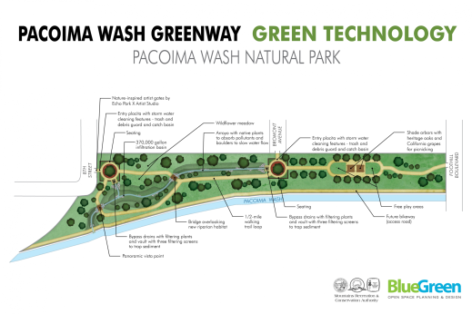 Pacoima Wash Natural Park: Green Technology Board